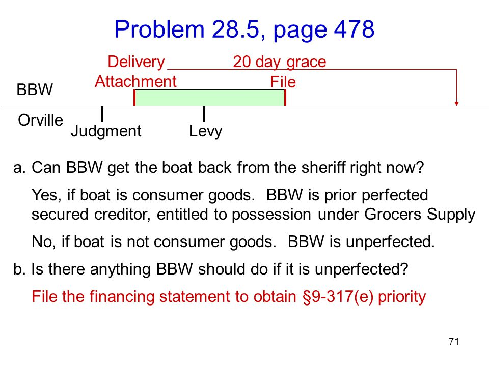 71 Problem 28.5, page 478 BBW Orville Delivery Attachment a.Can BBW get the boat back from the sheriff right now? Yes, if boat is consumer goods. BBW