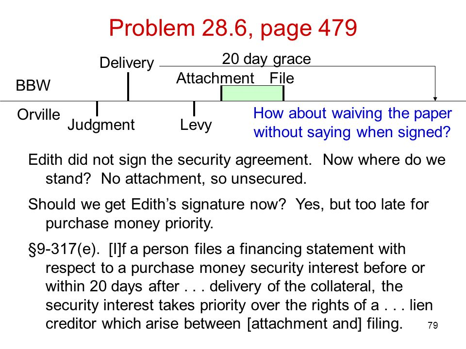 79 Problem 28.6, page 479 BBW Orville Delivery Edith did not sign the security agreement. Now where do we stand? No attachment, so unsecured. Should w