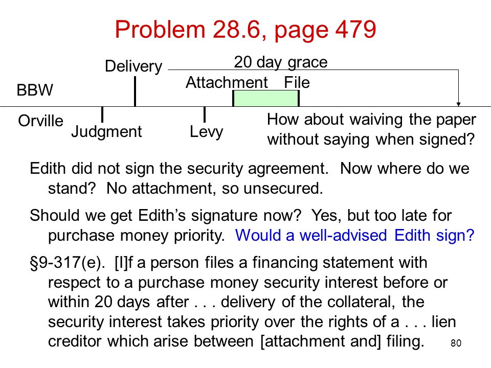 80 Problem 28.6, page 479 BBW Orville Delivery Edith did not sign the security agreement. Now where do we stand? No attachment, so unsecured. Should w
