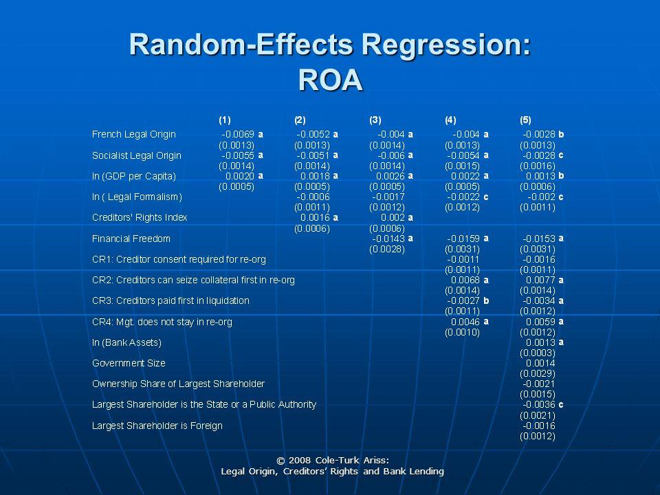 © 2008 Cole-Turk Ariss: Legal Origin, Creditors' Rights and Bank Lending Random-Effects Regression: ROA