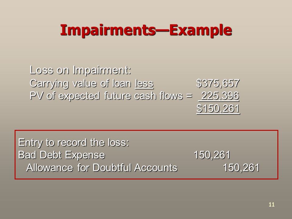 11 Impairments—Example Entry to record the loss: Bad Debt Expense150,261 Allowance for Doubtful Accounts150,261 Allowance for Doubtful Accounts150,261 Loss on Impairment: Carrying value of loan less $375,657 PV of expected future cash flows = 225,396 $150,261 $150,261