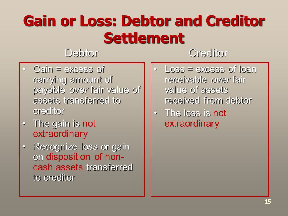 15 Gain or Loss: Debtor and Creditor Settlement Debtor Creditor Gain = excess of carrying amount of payable over fair value of assets transferred to creditorGain = excess of carrying amount of payable over fair value of assets transferred to creditor The gain isThe gain is not extraordinary Recognize loss or gain on transferred to creditorRecognize loss or gain on disposition of non- cash assets transferred to creditor Loss = excess of loan receivable over fair value of assets received from debtorLoss = excess of loan receivable over fair value of assets received from debtor The loss isThe loss is not extraordinary