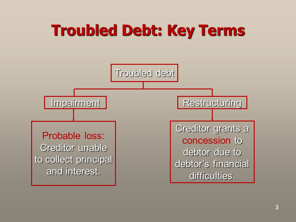 3 Troubled Debt: Key Terms Troubled debt Impairment Restructuring Probable loss: Creditor unable to collect principal and interest.