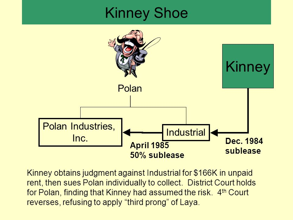 Kinney Shoe Polan Polan Industries, Inc. Industrial Kinney Dec.