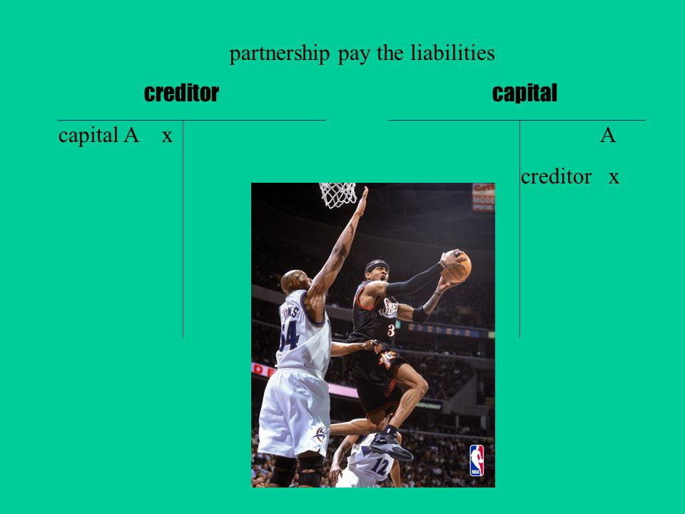 partnership pay the liabilities creditor capital capital A x A creditor x