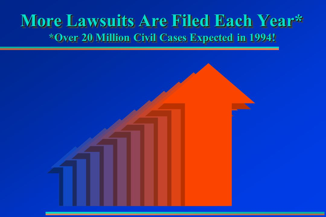 More Lawsuits Are Filed Each Year* *Over 20 Million Civil Cases Expected in 1994!