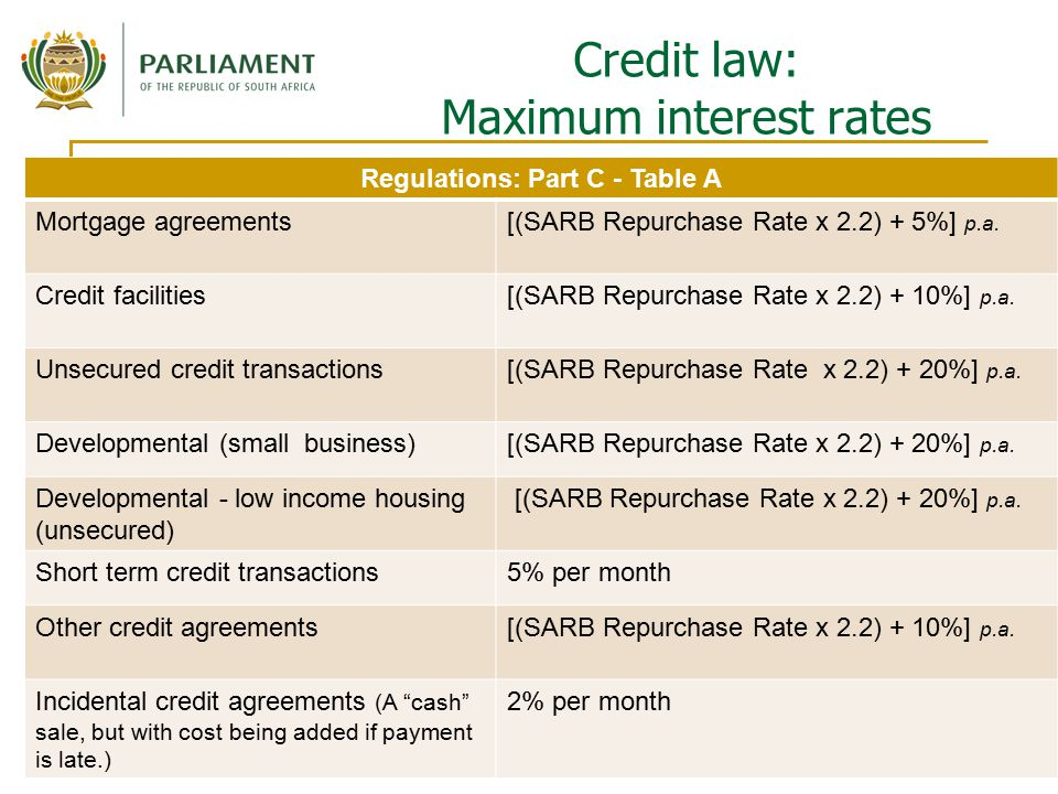 7 Credit law: Maximum interest rates Regulations: Part C - Table A Mortgage agreements[(SARB Repurchase Rate x 2.2) + 5%] p.a.