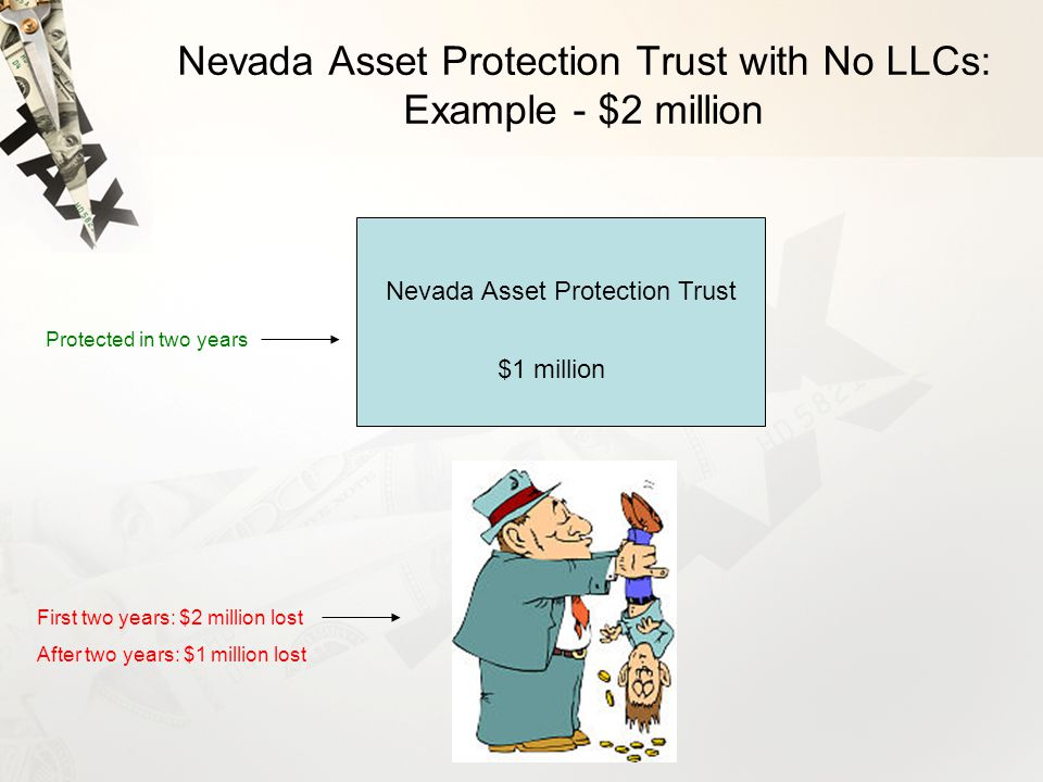 Nevada Asset Protection Trust with No LLCs: Example - $2 million Nevada Asset Protection Trust Protected in two years First two years: $2 million lost After two years: $1 million lost $1 million