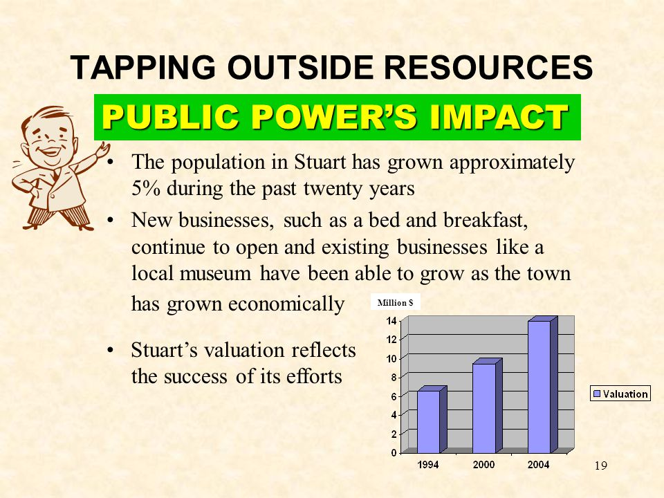 19 TAPPING OUTSIDE RESOURCES The population in Stuart has grown approximately 5% during the past twenty years New businesses, such as a bed and breakfast, continue to open and existing businesses like a local museum have been able to grow as the town has grown economically PUBLIC POWER'S IMPACT Million $ Stuart's valuation reflects the success of its efforts