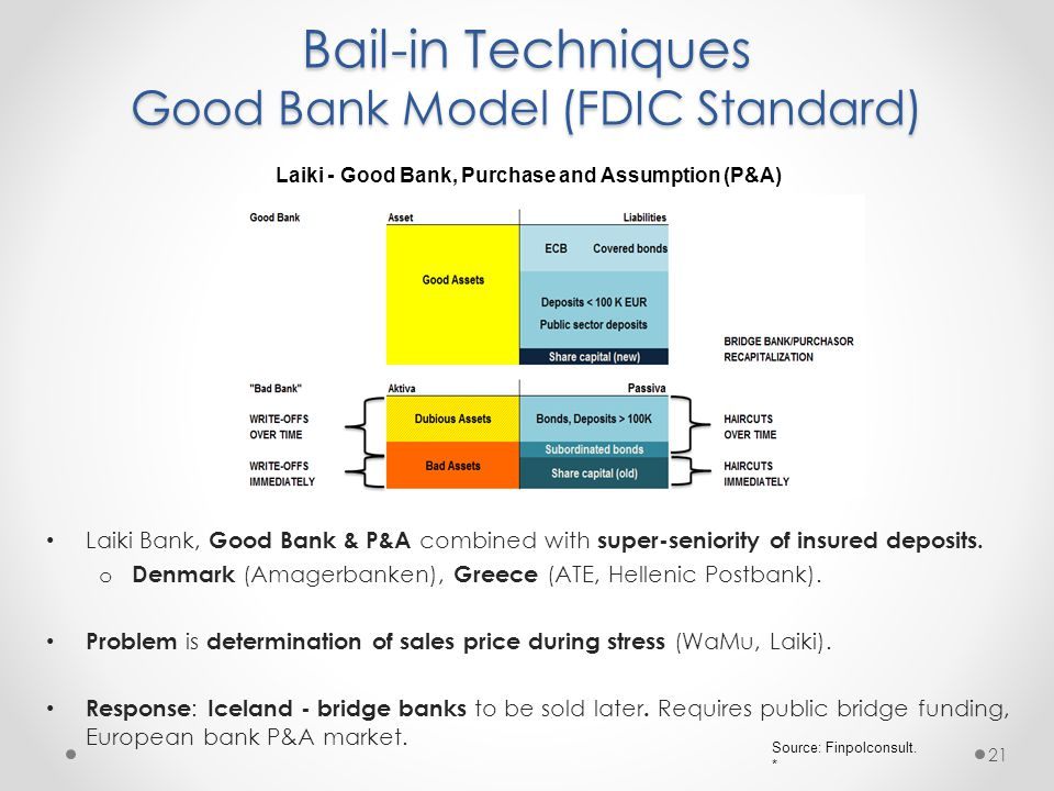 Bail-in Techniques Good Bank Model (FDIC Standard) Laiki Bank, Good Bank & P&A combined with super-seniority of insured deposits.