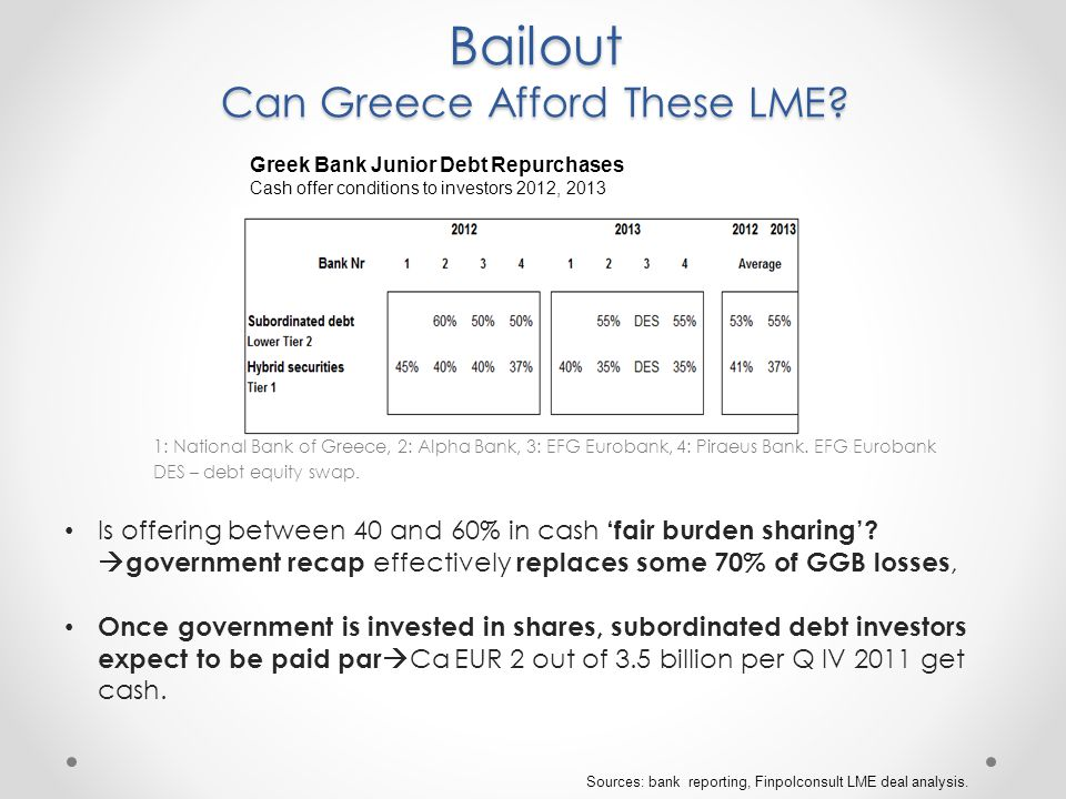 Bailout Can Greece Afford These LME. Sources: bank reporting, Finpolconsult LME deal analysis.