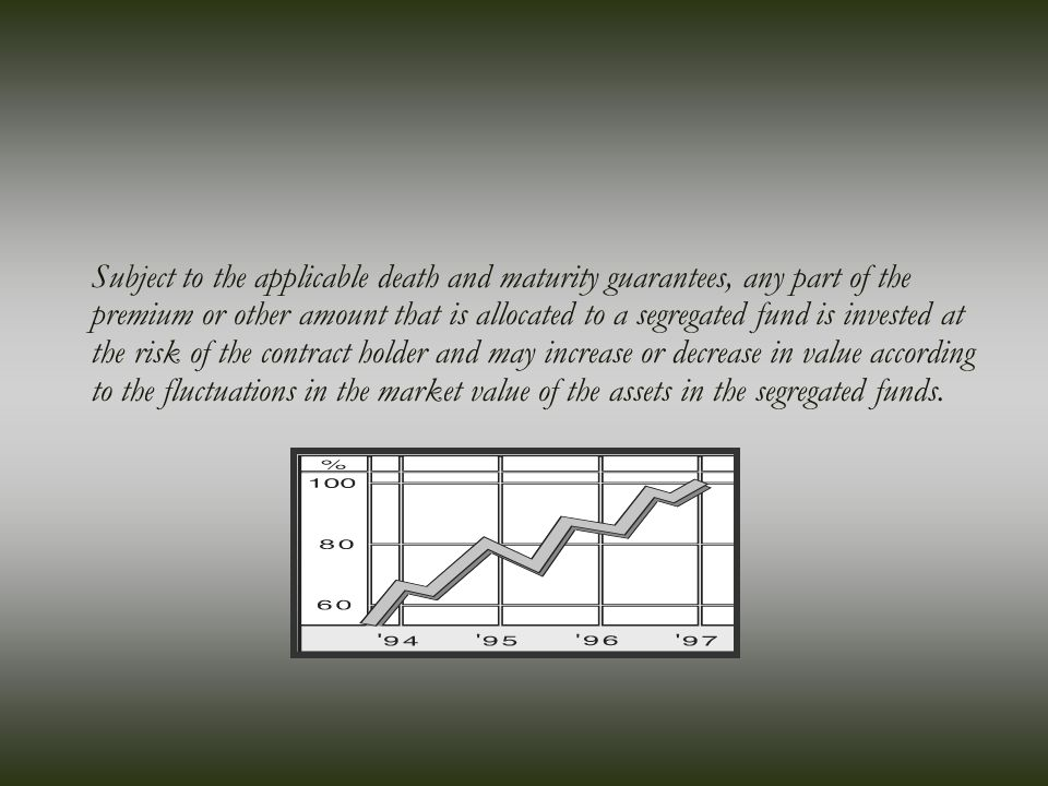Subject to the applicable death and maturity guarantees, any part of the premium or other amount that is allocated to a segregated fund is invested at the risk of the contract holder and may increase or decrease in value according to the fluctuations in the market value of the assets in the segregated funds.