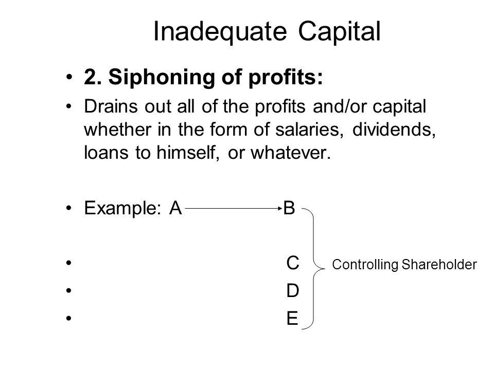 Inadequate Capital 2.