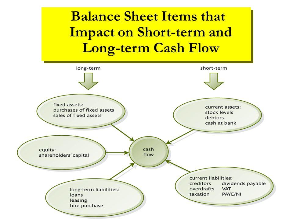Balance Sheet Items that Impact on Short-term and Long-term Cash Flow