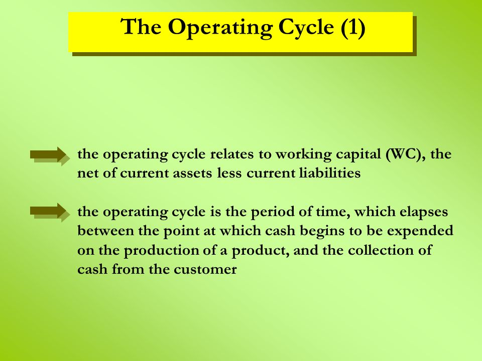 the operating cycle relates to working capital (WC), the net of current assets less current liabilities the operating cycle is the period of time, whi