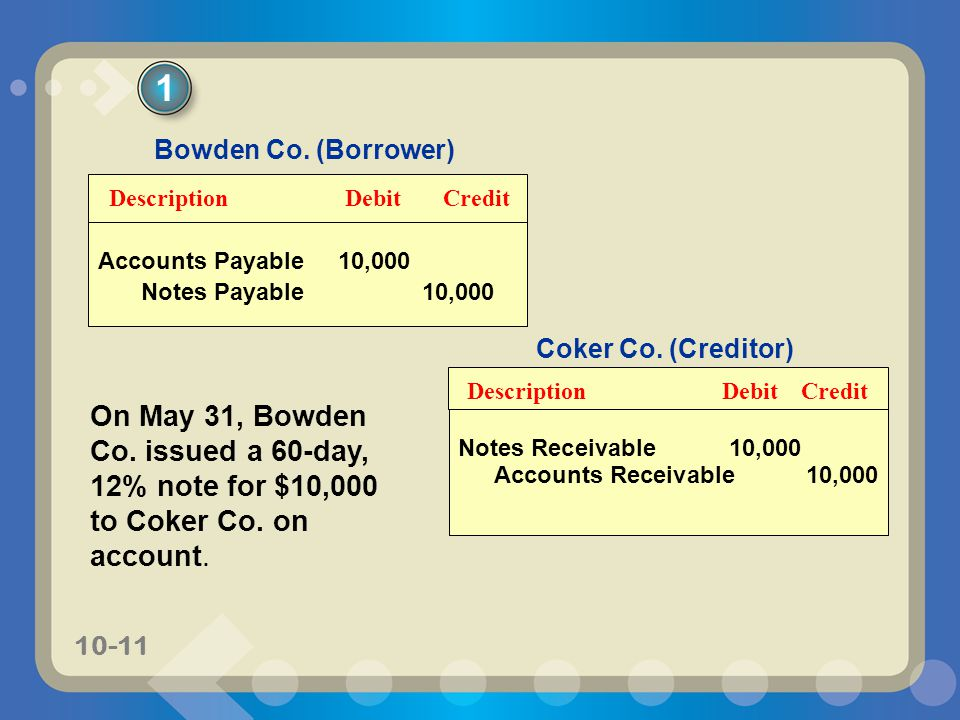 10-11 On May 31, Bowden Co. issued a 60-day, 12% note for $10,000 to Coker Co.