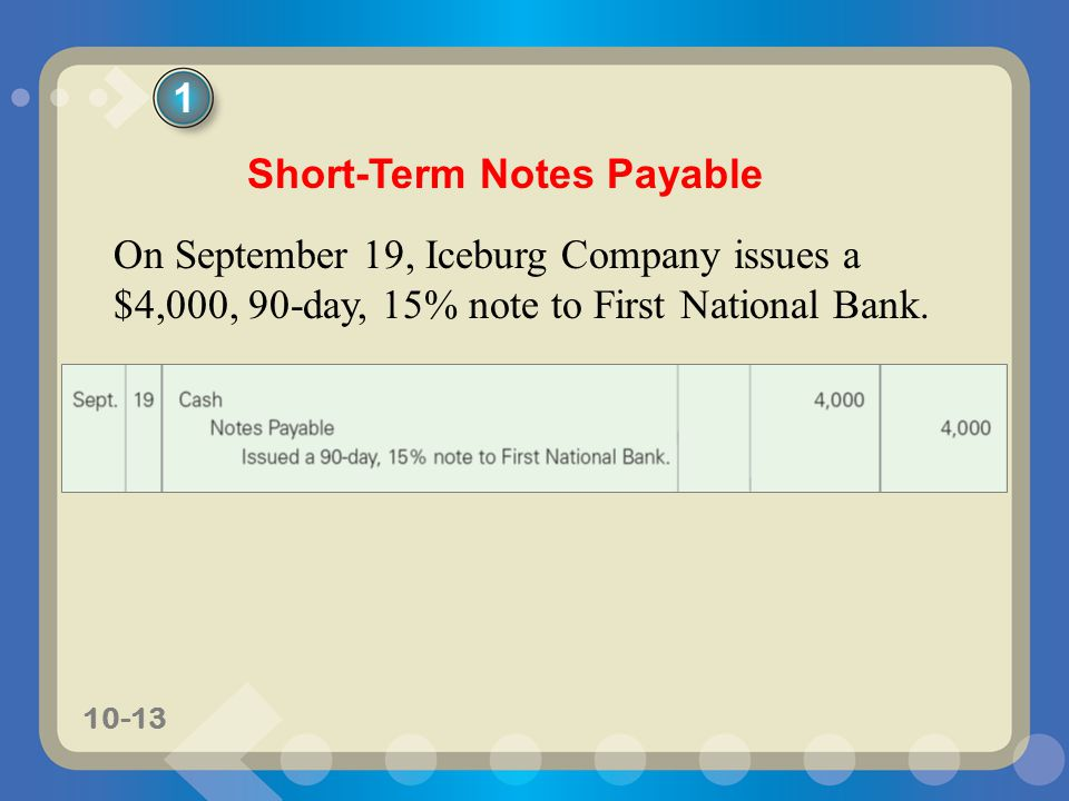 10-13 On September 19, Iceburg Company issues a $4,000, 90-day, 15% note to First National Bank.