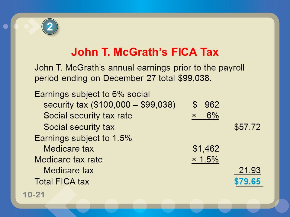 10-21 John T. McGrath's annual earnings prior to the payroll period ending on December 27 total $99,038. Earnings subject to 6% social security tax ($