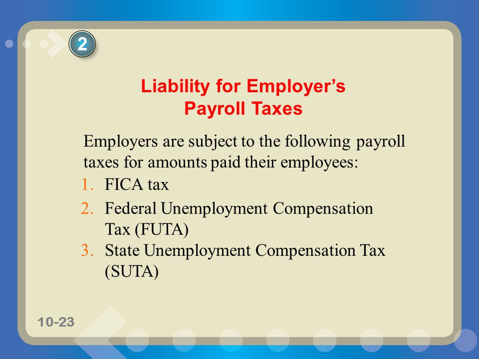 10-23 Liability for Employer's Payroll Taxes Employers are subject to the following payroll taxes for amounts paid their employees: 1.FICA tax 2.Federal Unemployment Compensation Tax (FUTA) 3.State Unemployment Compensation Tax (SUTA) 2