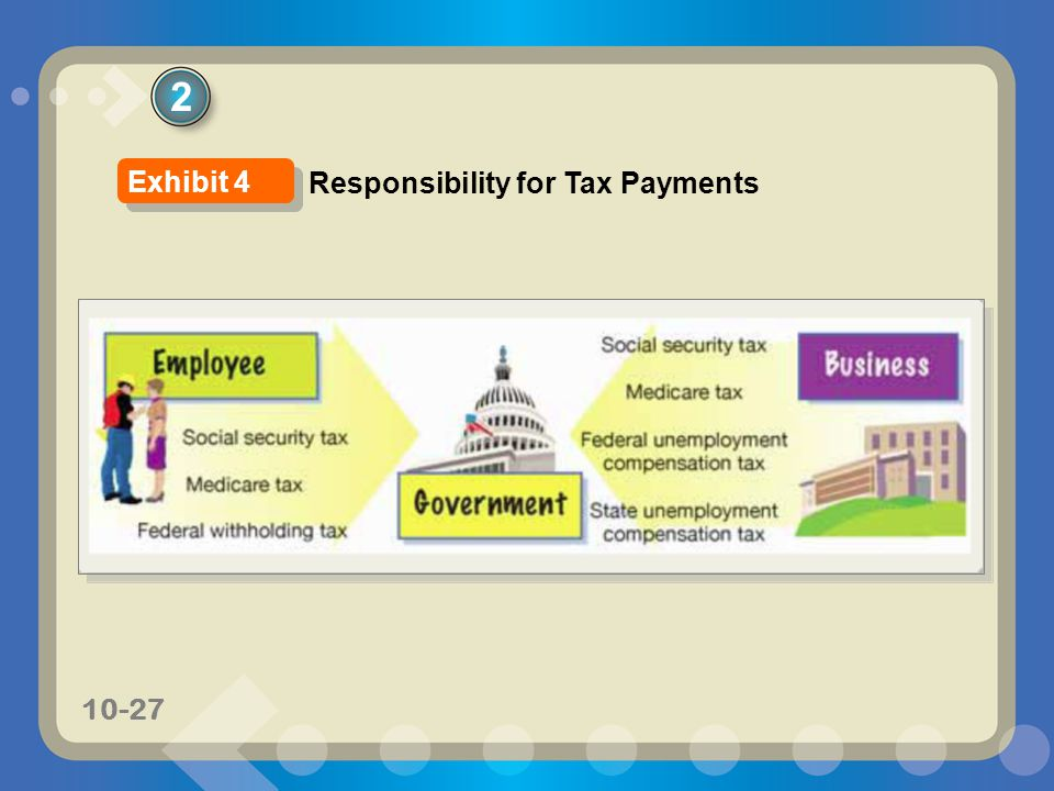 10-27 2 Responsibility for Tax Payments Exhibit 4