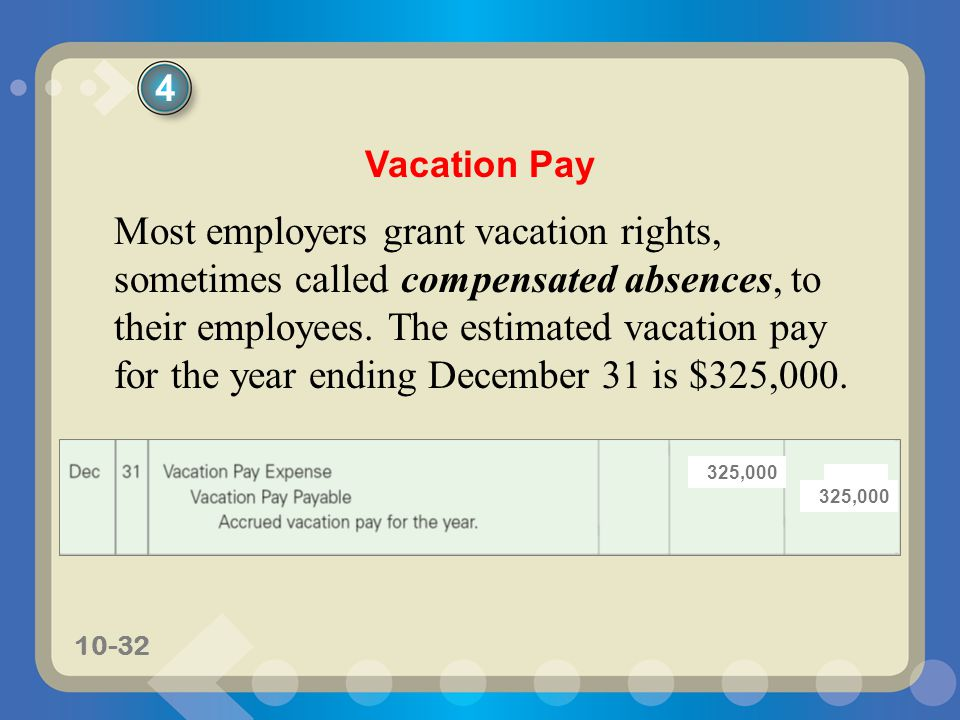 10-32 Most employers grant vacation rights, sometimes called compensated absences, to their employees.