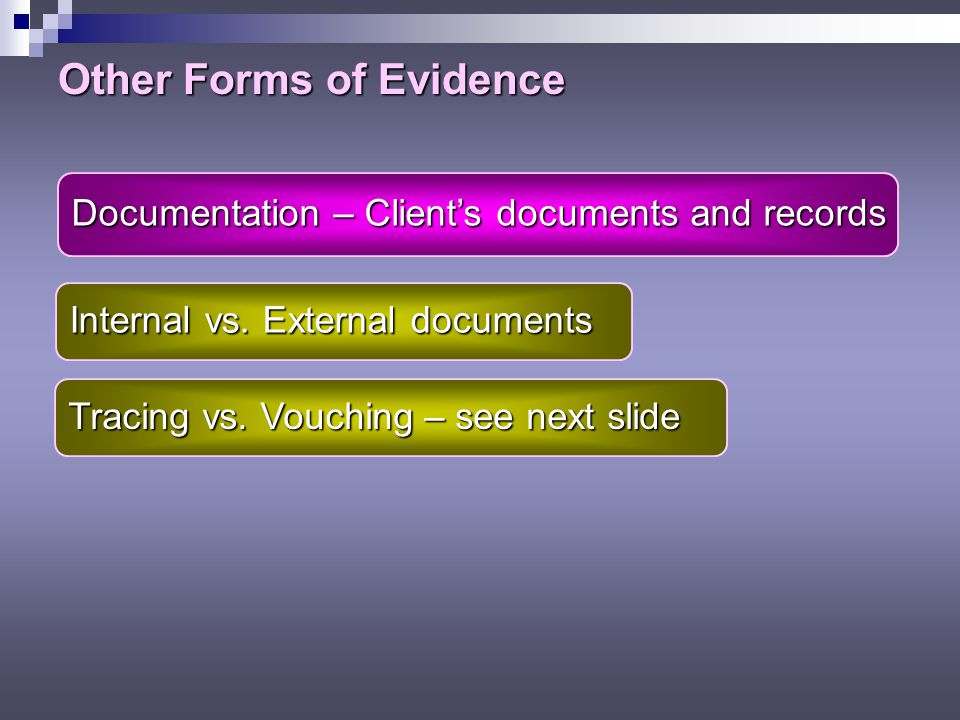 Other Forms of Evidence Documentation – Client's documents and records Internal vs.