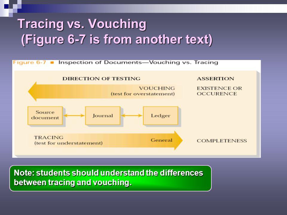Tracing vs.