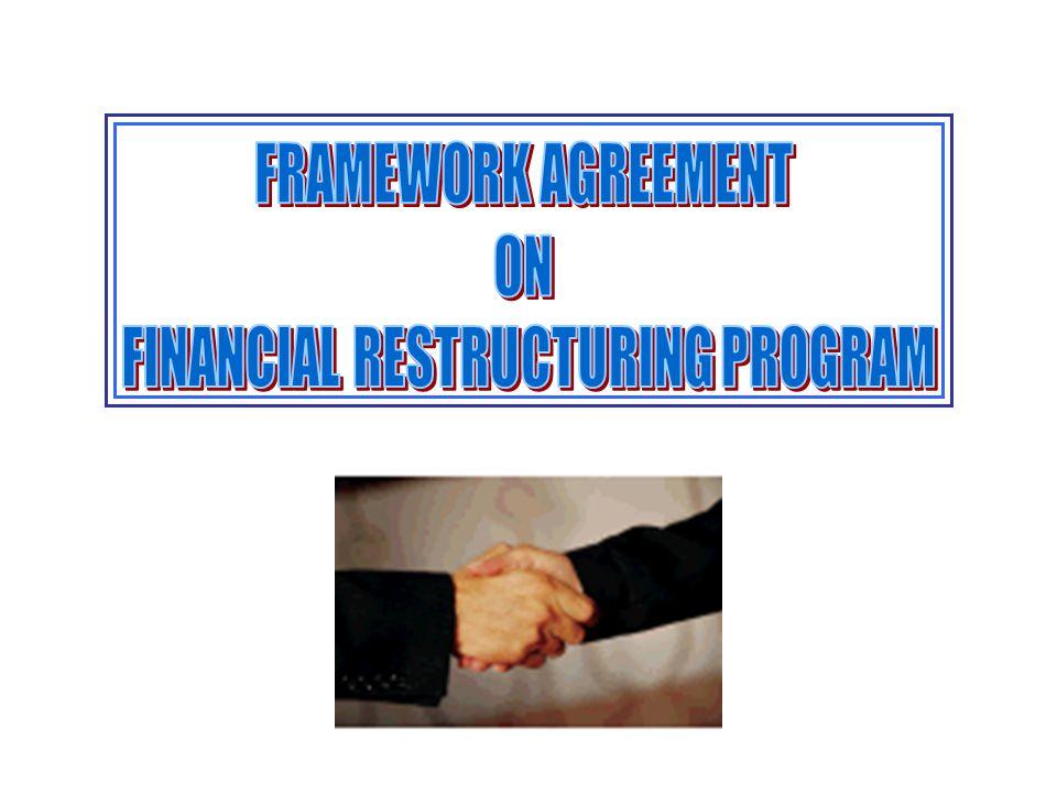 T HE BANKS A SSOCIATION OF T URKEY FRAMEWORK AGREEMENT ON FINANCIAL RESTRUCTURING PROGRAM PRESENTATION BY WORKING GROUP ON FINANCIAL RESTRUCTURING May 24, 2002