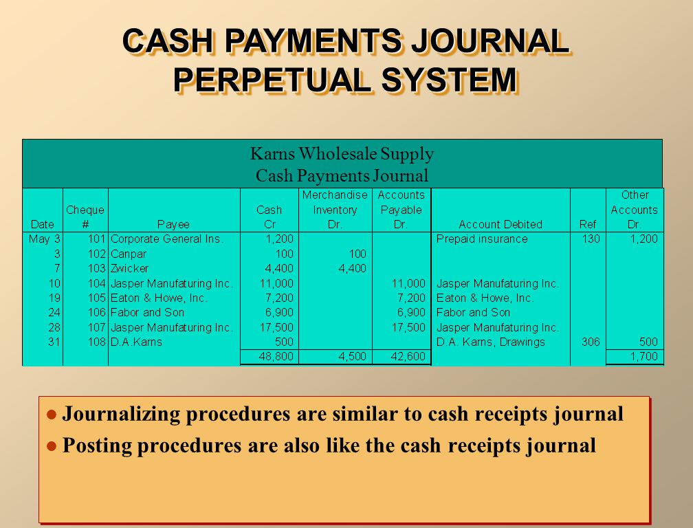 CASH PAYMENTS JOURNAL PERPETUAL SYSTEM Journalizing procedures are similar to cash receipts journal Posting procedures are also like the cash receipts journal Journalizing procedures are similar to cash receipts journal Posting procedures are also like the cash receipts journal Karns Wholesale Supply Cash Payments Journal