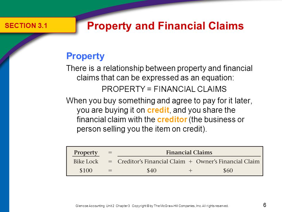 6 Glencoe Accounting Unit 2 Chapter 3 Copyright © by The McGraw-Hill Companies, Inc. All rights reserved. Property There is a relationship between pro