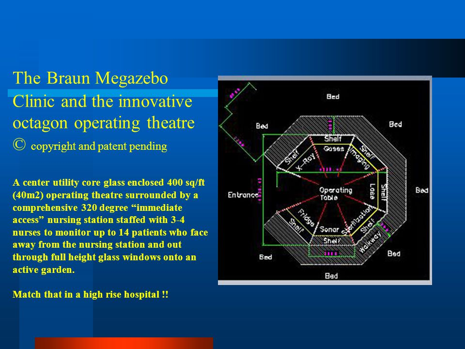 The Braun Megazebo Clinic and the innovative octagon operating theatre © copyright and patent pending A center utility core glass enclosed 400 sq/ft (