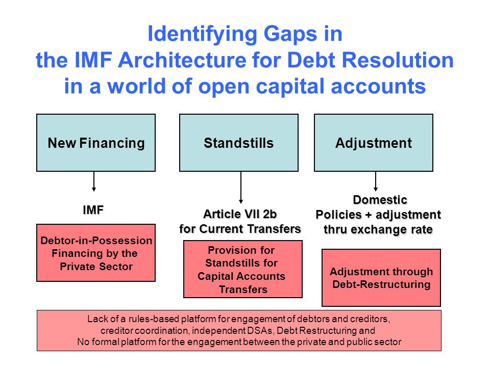 Identifying Gaps in the IMF Architecture for Debt Resolution in a world of open capital accounts StandstillsAdjustmentNew Financing IMF Domestic Polic