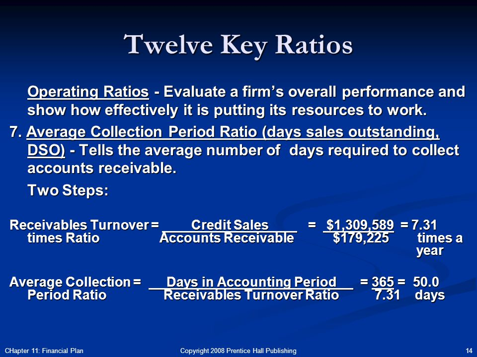 Copyright 2008 Prentice Hall Publishing 14CHapter 11: Financial Plan Twelve Key Ratios Operating Ratios - Evaluate a firm's overall performance and show how effectively it is putting its resources to work.