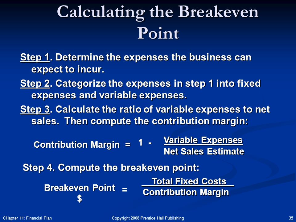 Copyright 2008 Prentice Hall Publishing 35CHapter 11: Financial Plan Calculating the Breakeven Point Step 1.