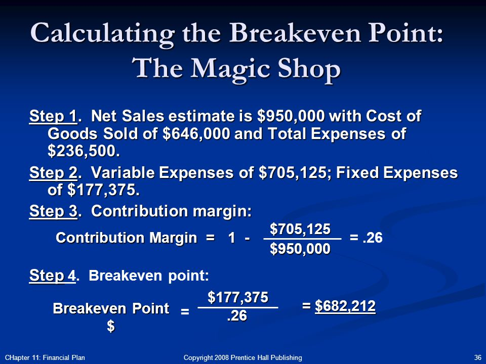 Copyright 2008 Prentice Hall Publishing 36CHapter 11: Financial Plan Calculating the Breakeven Point: The Magic Shop Step 1.