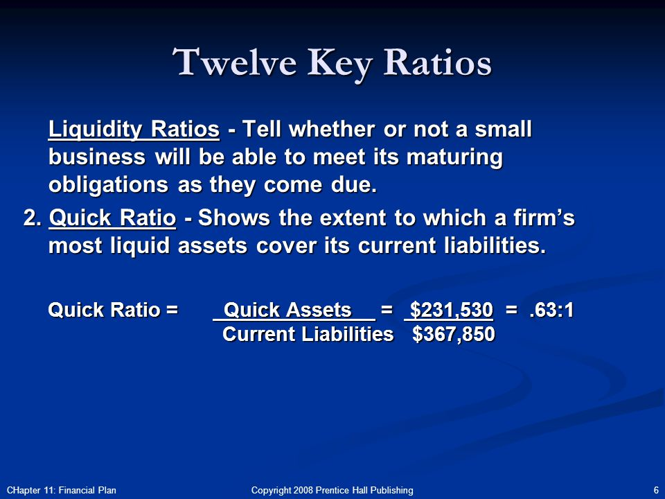 Copyright 2008 Prentice Hall Publishing 6CHapter 11: Financial Plan Twelve Key Ratios Liquidity Ratios - Tell whether or not a small business will be able to meet its maturing obligations as they come due.