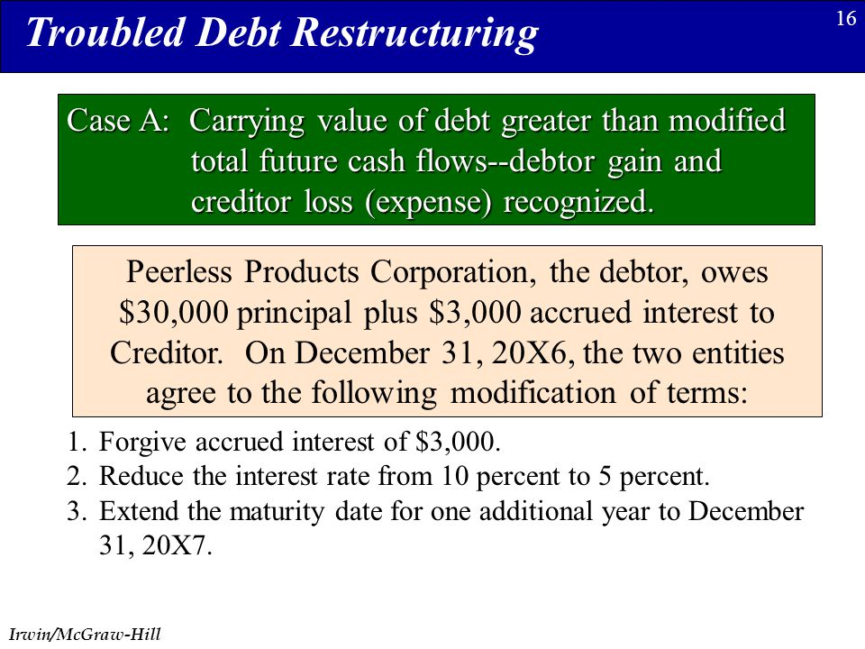 Irwin/McGraw-Hill 16 Troubled Debt Restructuring Case A: Carrying value of debt greater than modified total future cash flows--debtor gain and credito