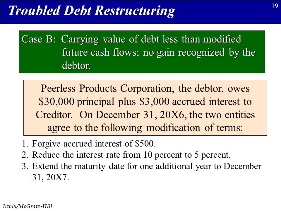 Irwin/McGraw-Hill 19 Troubled Debt Restructuring Case B: Carrying value of debt less than modified future cash flows; no gain recognized by the debtor