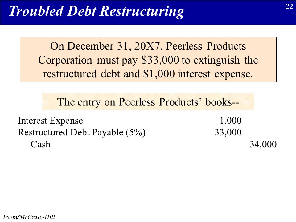 Irwin/McGraw-Hill 22 Troubled Debt Restructuring On December 31, 20X7, Peerless Products Corporation must pay $33,000 to extinguish the restructured d
