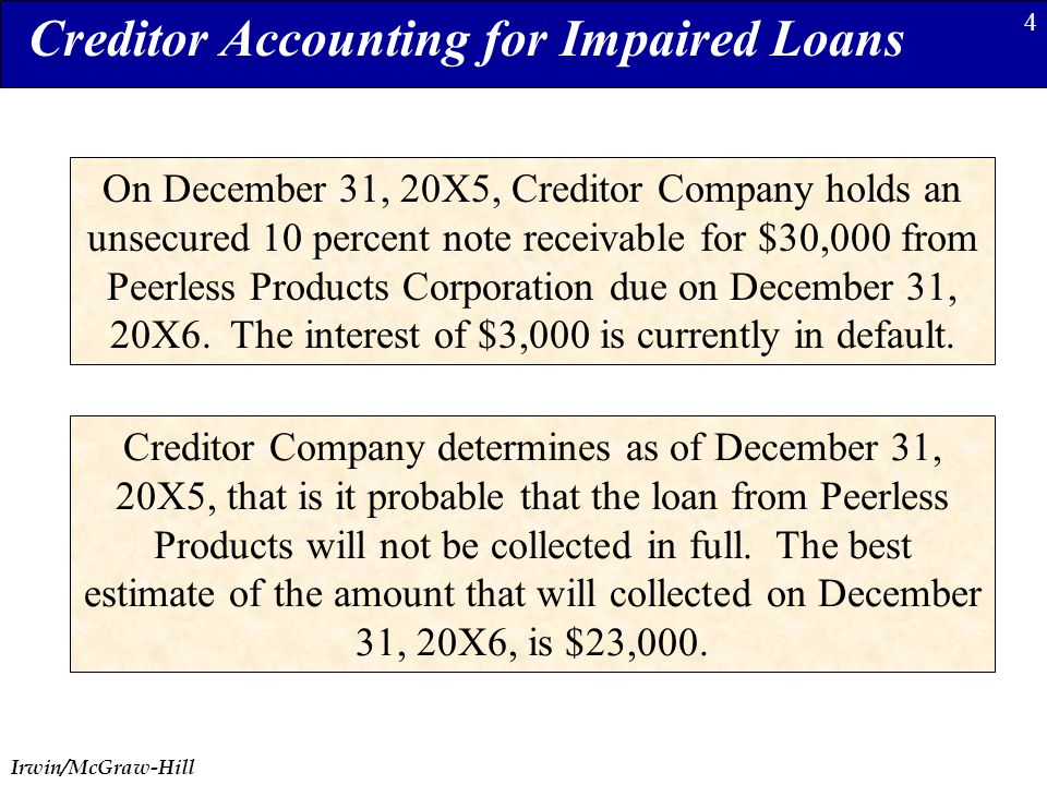 Irwin/McGraw-Hill 4 Creditor Accounting for Impaired Loans On December 31, 20X5, Creditor Company holds an unsecured 10 percent note receivable for $30,000 from Peerless Products Corporation due on December 31, 20X6.