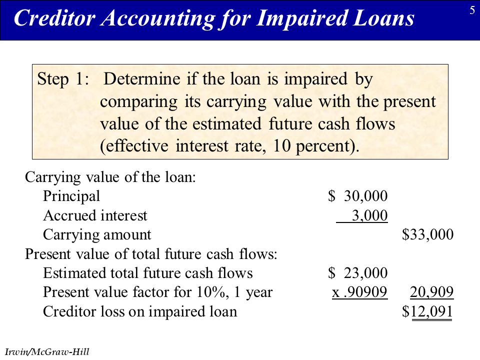 Irwin/McGraw-Hill 5 Creditor Accounting for Impaired Loans Step 1: Determine if the loan is impaired by comparing its carrying value with the present