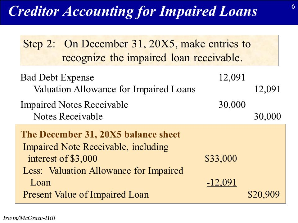 Irwin/McGraw-Hill 6 Creditor Accounting for Impaired Loans Step 2: On December 31, 20X5, make entries to recognize the impaired loan receivable. The D