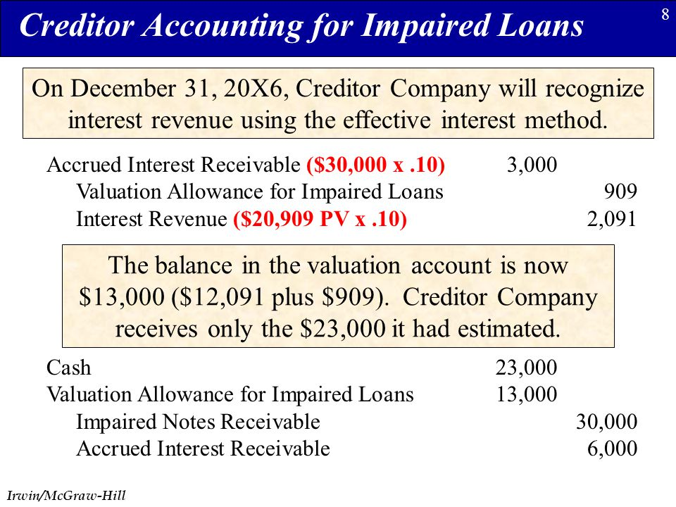 Irwin/McGraw-Hill 8 Creditor Accounting for Impaired Loans On December 31, 20X6, Creditor Company will recognize interest revenue using the effective interest method.