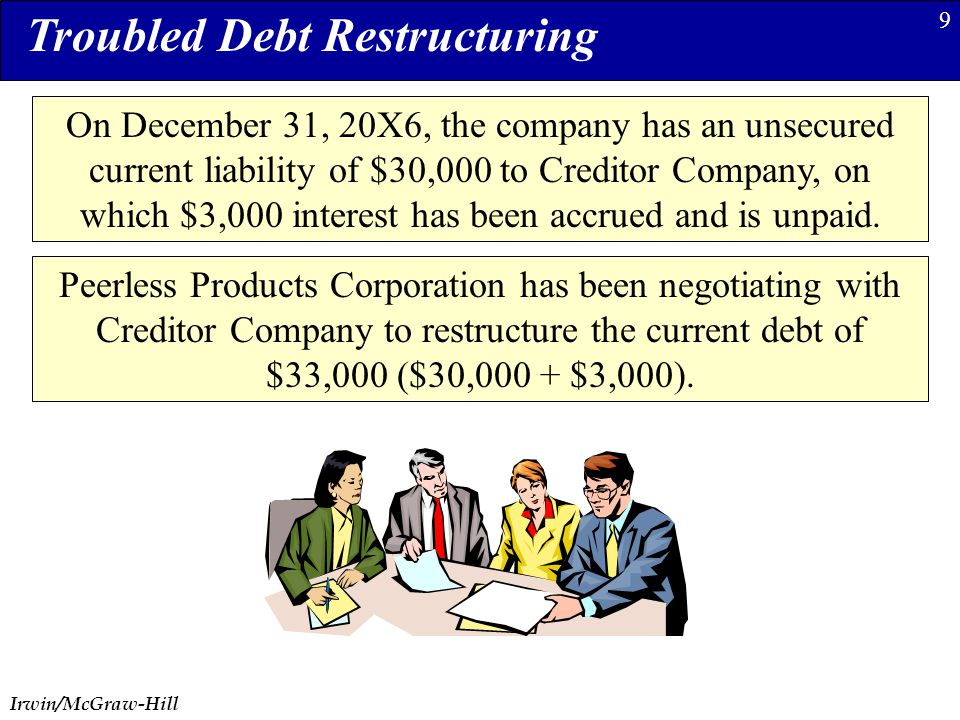 Irwin/McGraw-Hill 9 Troubled Debt Restructuring On December 31, 20X6, the company has an unsecured current liability of $30,000 to Creditor Company, o