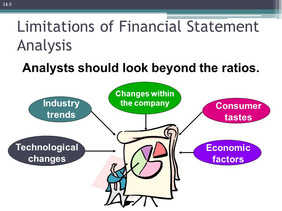 Limitations of Financial Statement Analysis Analysts should look beyond the ratios. Economic factors Industry trends Changes within the company Techno