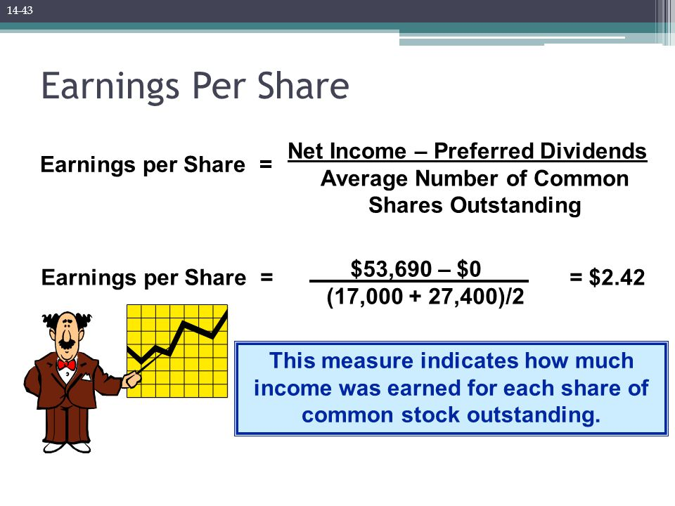 Earnings Per Share Earnings per Share Net Income – Preferred Dividends Average Number of Common Shares Outstanding = Earnings per Share $53,690 – $0 (17,000 + 27,400)/2 == $2.42 This measure indicates how much income was earned for each share of common stock outstanding.