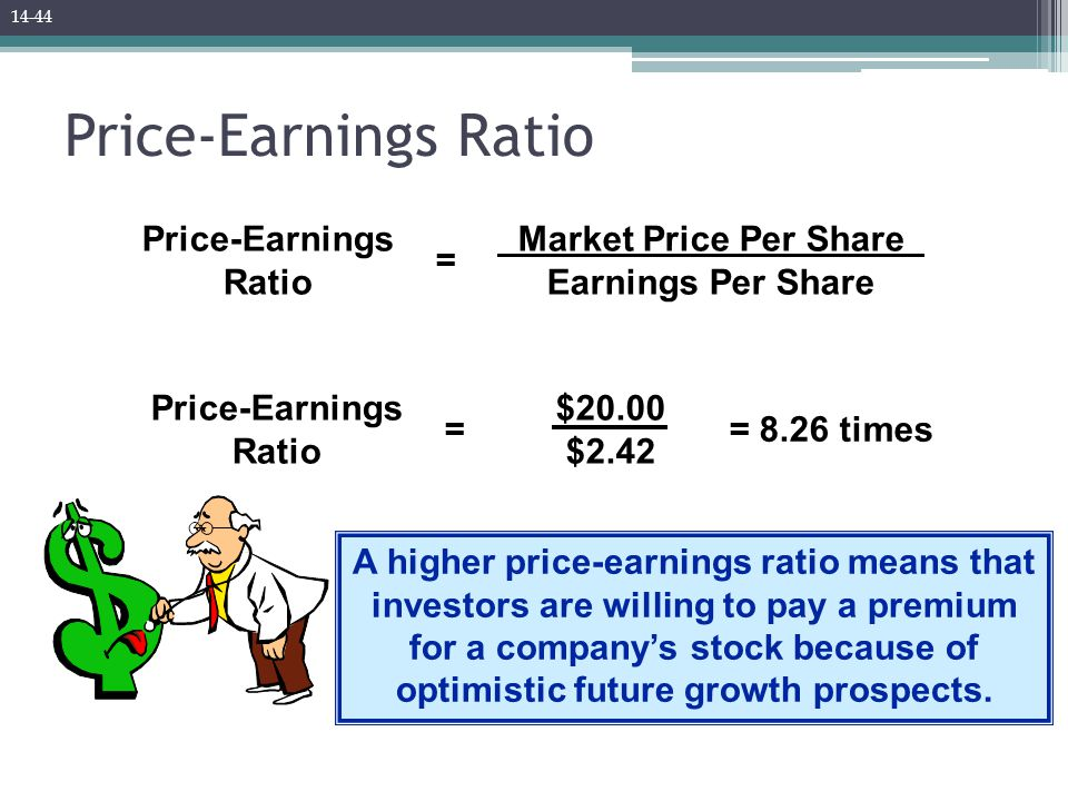 Price-Earnings Ratio Price-Earnings Ratio Market Price Per Share Earnings Per Share = Price-Earnings Ratio $20.00 $2.42 == 8.26 times A higher price-earnings ratio means that investors are willing to pay a premium for a company's stock because of optimistic future growth prospects.