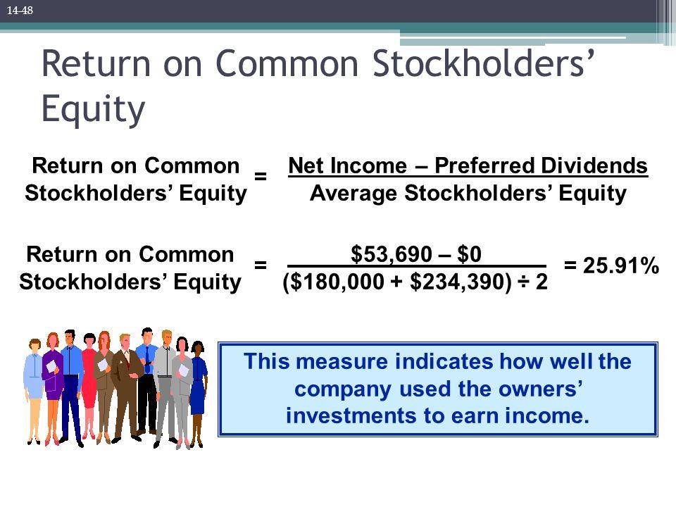 Return on Common Stockholders' Equity Return on Common Stockholders' Equity Net Income – Preferred Dividends Average Stockholders' Equity = Return on