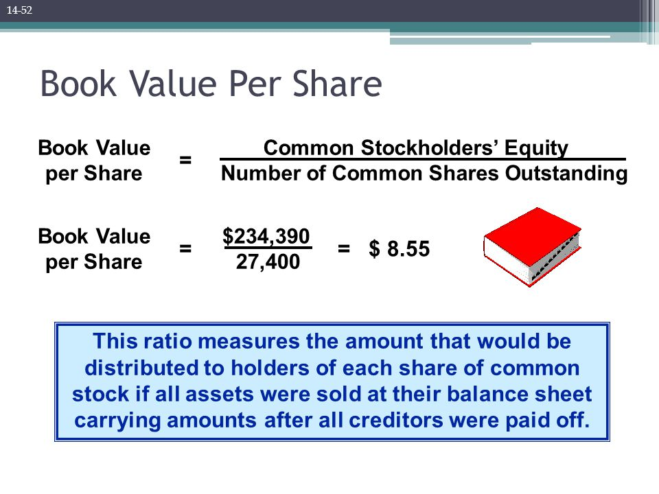 Book Value Per Share Book Value per Share Common Stockholders' Equity Number of Common Shares Outstanding = This ratio measures the amount that would be distributed to holders of each share of common stock if all assets were sold at their balance sheet carrying amounts after all creditors were paid off.