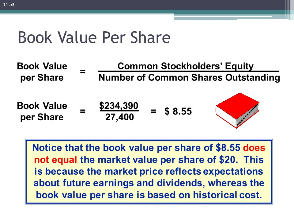 Book Value Per Share Notice that the book value per share of $8.55 does not equal the market value per share of $20.